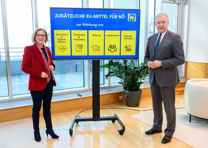 Land NÖ will sich EU-Mittel für Gesundheit, Digitalisierung, Nachhaltigkeit und arbeitsmarktpolitische Maßnahmen sichern